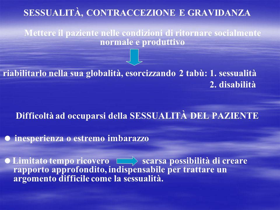 SESSUALITÀ, CONTRACCEZIONE E GRAVIDANZA Mettere il paziente nelle condizioni di ritornare socialmente normale e produttivo riabilitarlo nella sua globalità, esorcizzando 2 tabù: 1.