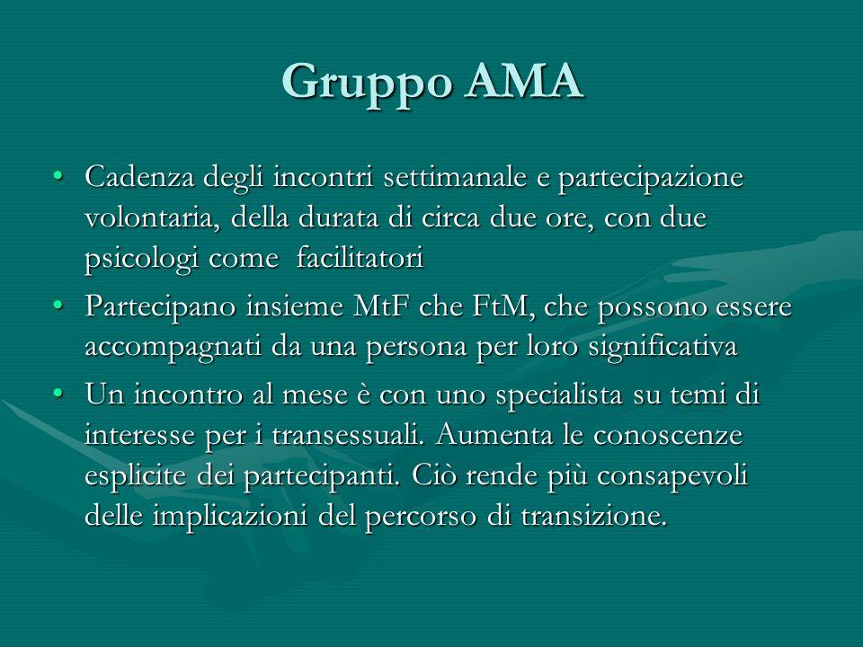 Gruppo AMA Cadenza degli incontri settimanale e partecipazione volontaria, della durata di circa due ore, con due psicologi come facilitatoriCadenza d