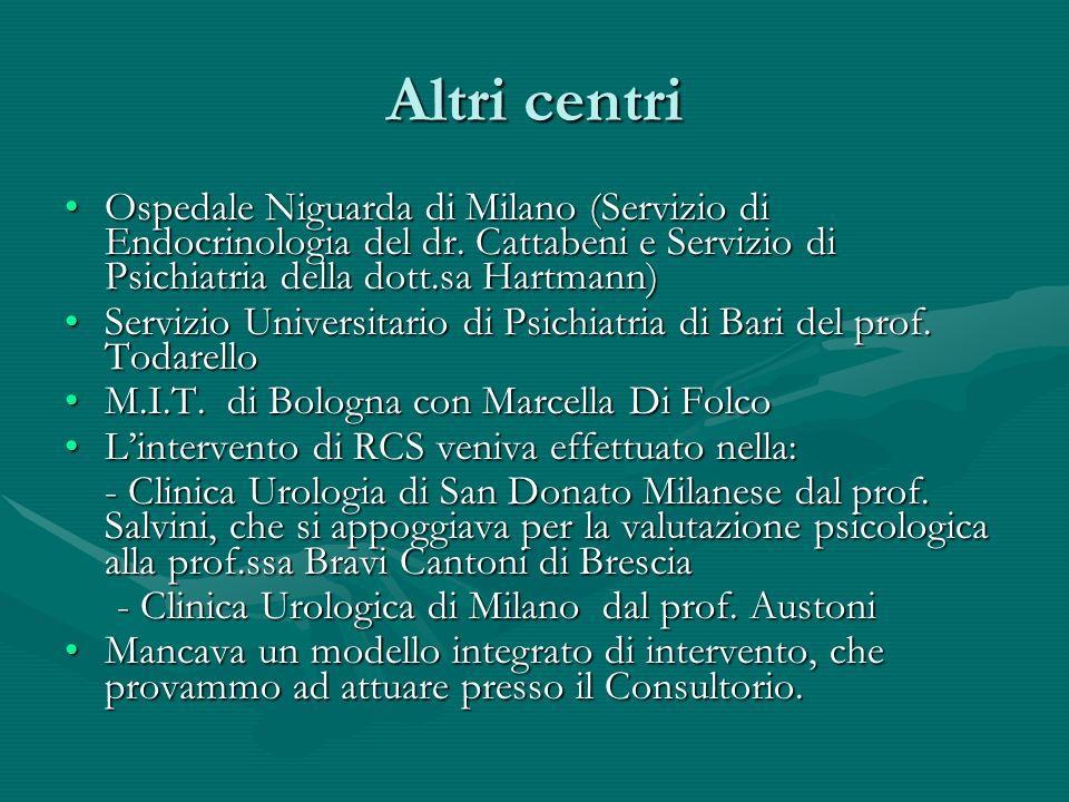 Altri centri Ospedale Niguarda di Milano (Servizio di Endocrinologia del dr. Cattabeni e Servizio di Psichiatria della dott.sa Hartmann)Ospedale Nigua