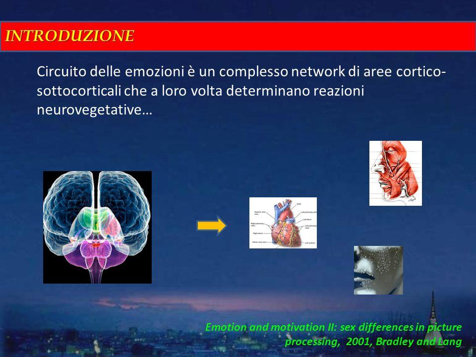 INTRODUZIONE Circuito delle emozioni è un complesso network di aree cortico- sottocorticali che a loro volta determinano reazioni neurovegetative… Emo