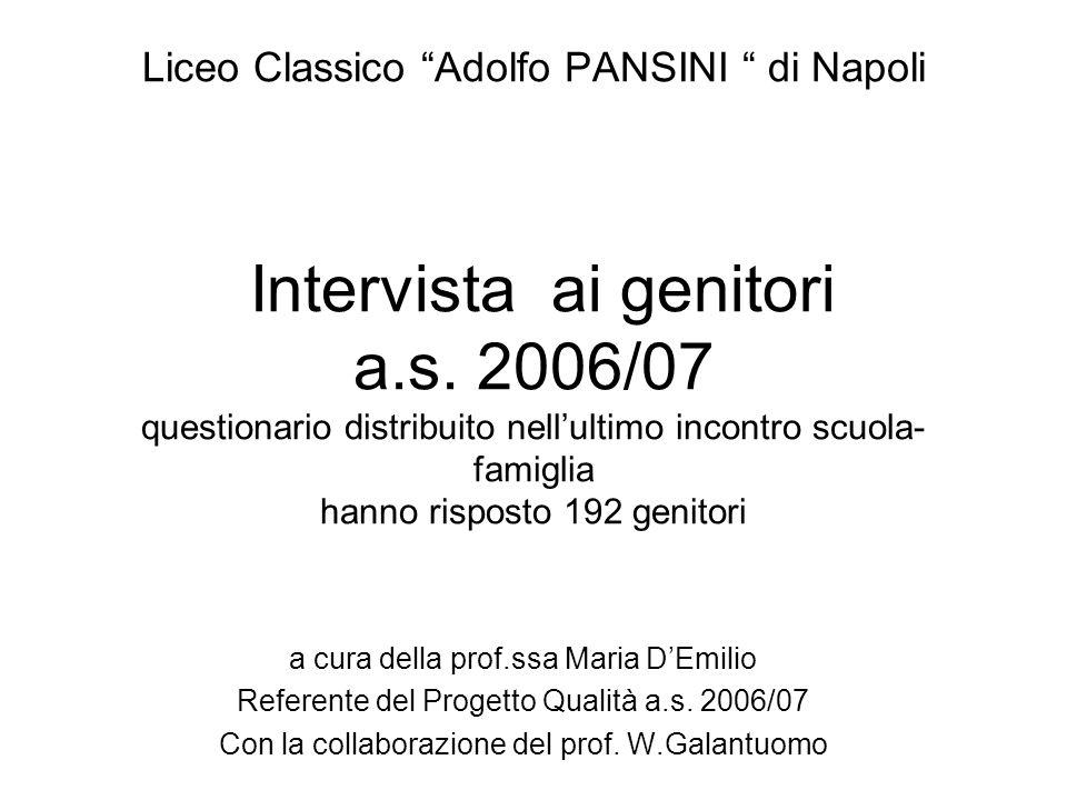 Liceo Classico Adolfo PANSINI di Napoli Intervista ai genitori a.s. 2006/07 questionario distribuito nellultimo incontro scuola- famiglia hanno rispos