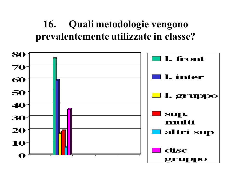 16. Quali metodologie vengono prevalentemente utilizzate in classe