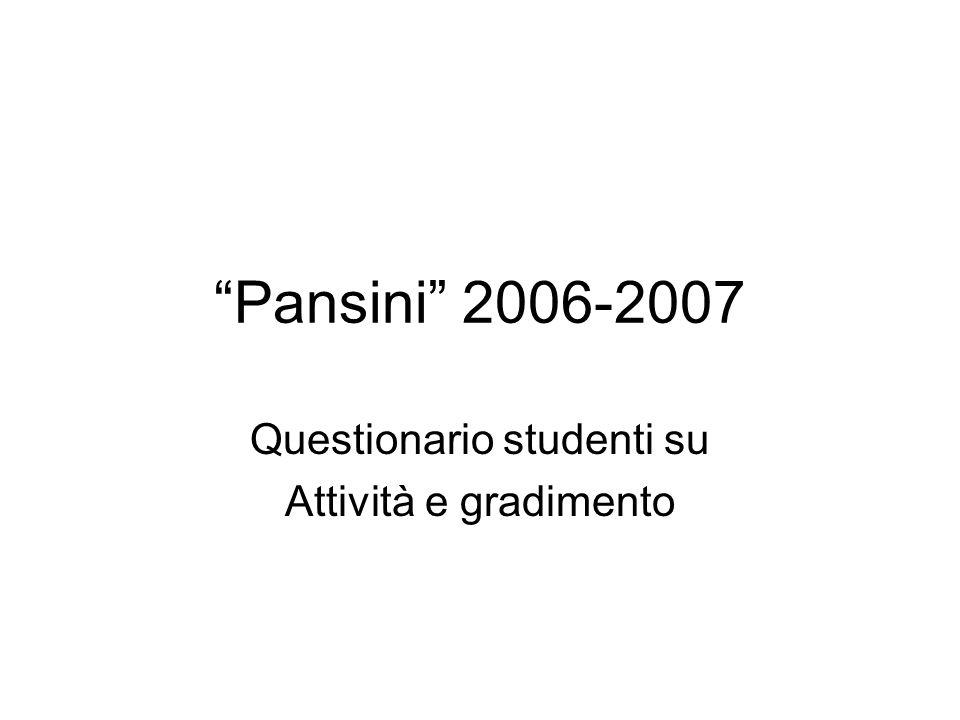 Pansini 2006-2007 Questionario studenti su Attività e gradimento