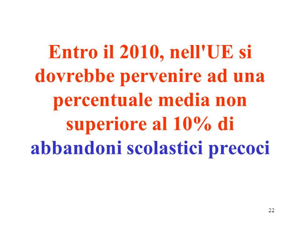 22 Entro il 2010, nell'UE si dovrebbe pervenire ad una percentuale media non superiore al 10% di abbandoni scolastici precoci