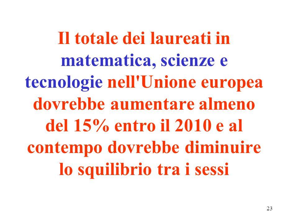 23 Il totale dei laureati in matematica, scienze e tecnologie nell'Unione europea dovrebbe aumentare almeno del 15% entro il 2010 e al contempo dovreb