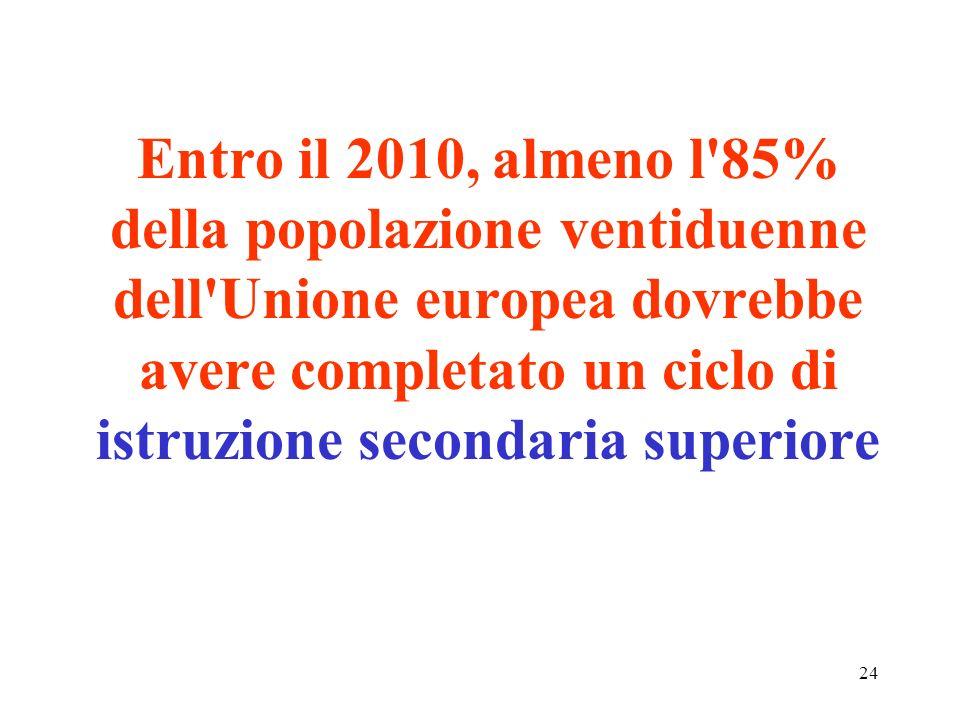 24 Entro il 2010, almeno l'85% della popolazione ventiduenne dell'Unione europea dovrebbe avere completato un ciclo di istruzione secondaria superiore