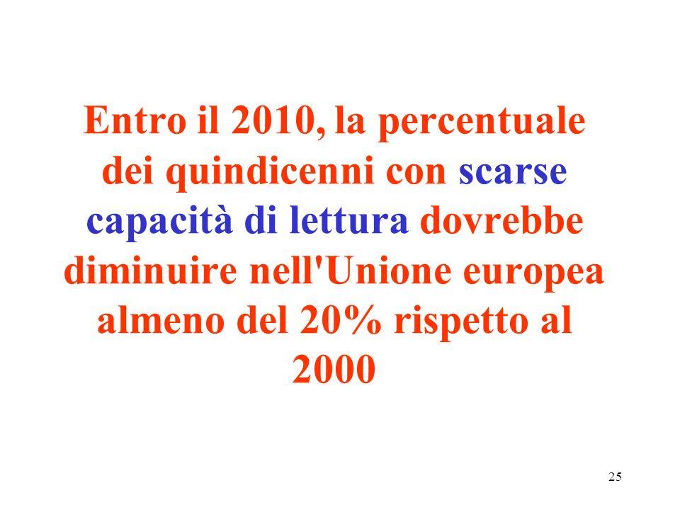 25 Entro il 2010, la percentuale dei quindicenni con scarse capacità di lettura dovrebbe diminuire nell'Unione europea almeno del 20% rispetto al 2000