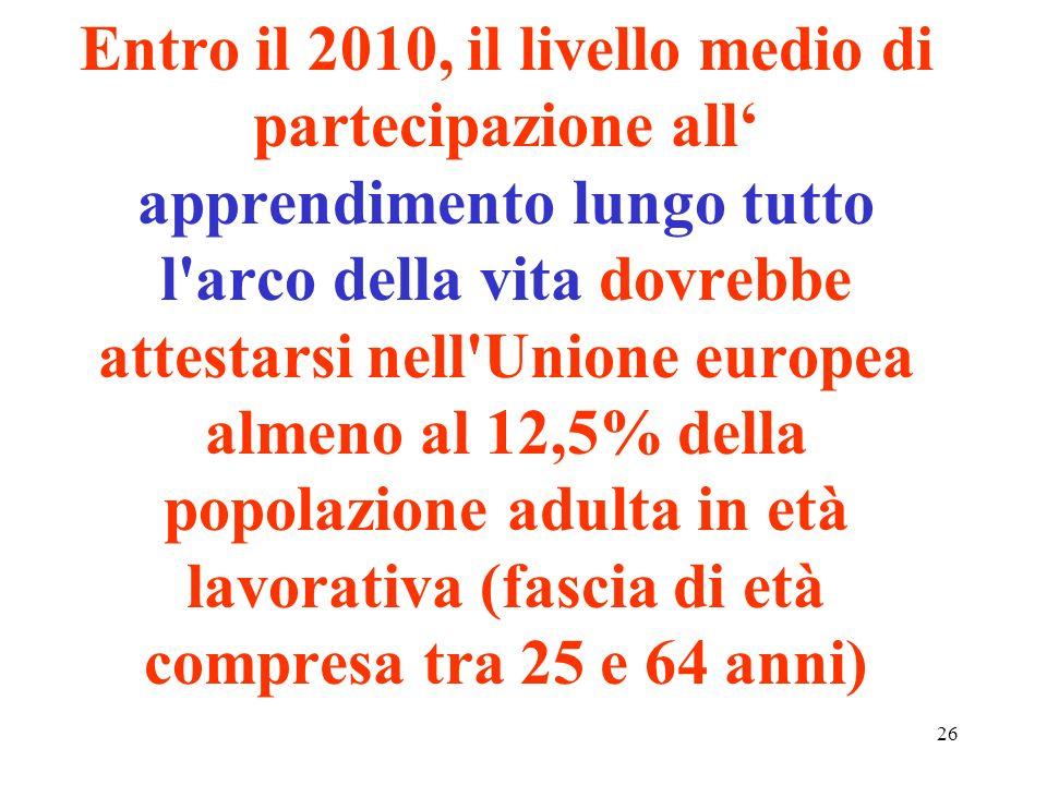 26 Entro il 2010, il livello medio di partecipazione all apprendimento lungo tutto l arco della vita dovrebbe attestarsi nell Unione europea almeno al 12,5% della popolazione adulta in età lavorativa (fascia di età compresa tra 25 e 64 anni)