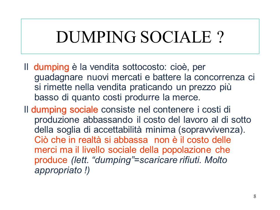 8 DUMPING SOCIALE ? dumping Il dumping è la vendita sottocosto: cioè, per guadagnare nuovi mercati e battere la concorrenza ci si rimette nella vendit