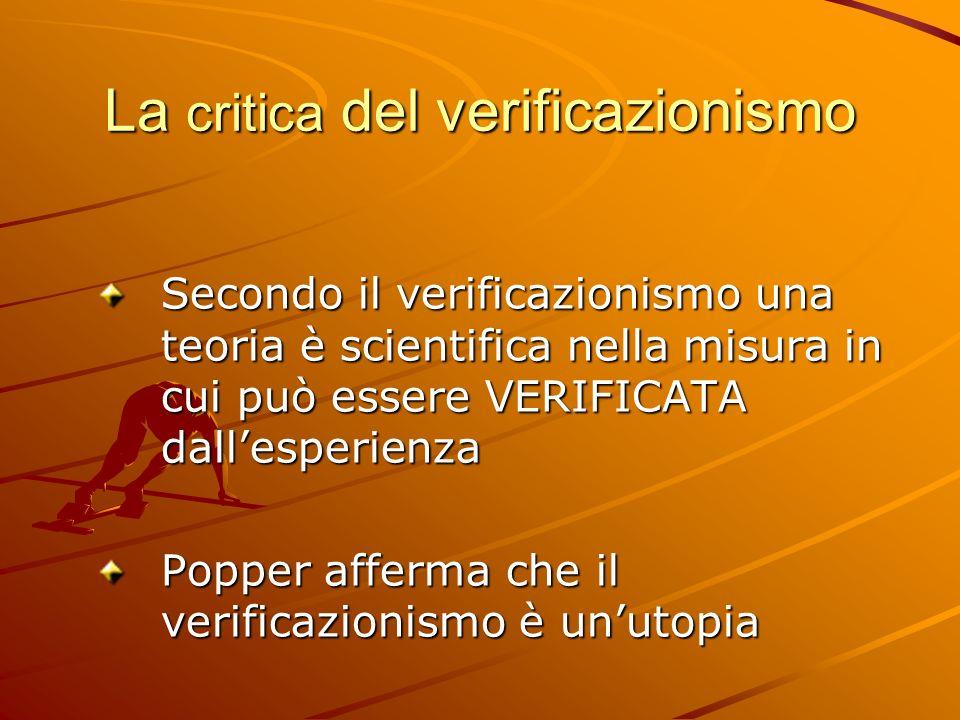 La critica del verificazionismo Secondo il verificazionismo una teoria è scientifica nella misura in cui può essere VERIFICATA dallesperienza Popper a