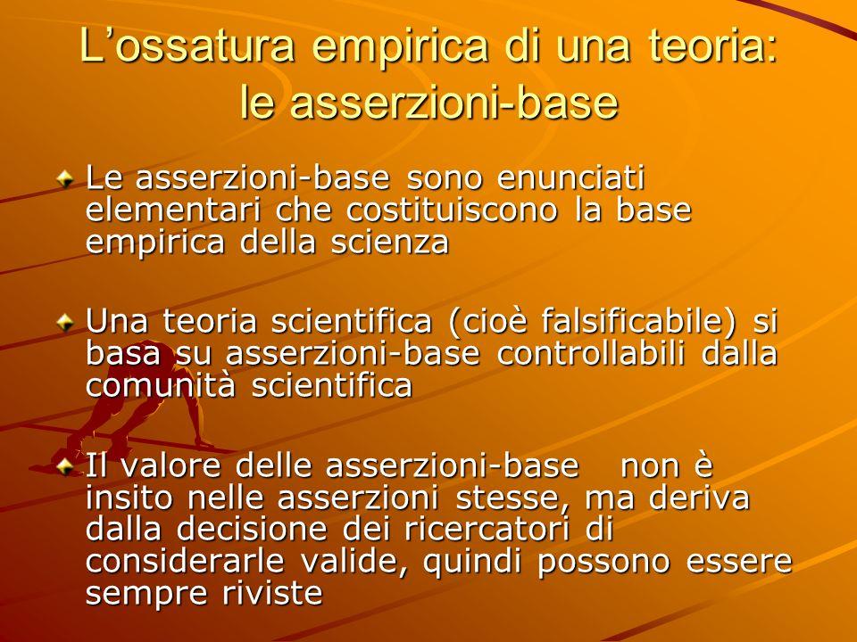 Lossatura empirica di una teoria: le asserzioni-base Le asserzioni-base sono enunciati elementari che costituiscono la base empirica della scienza Una