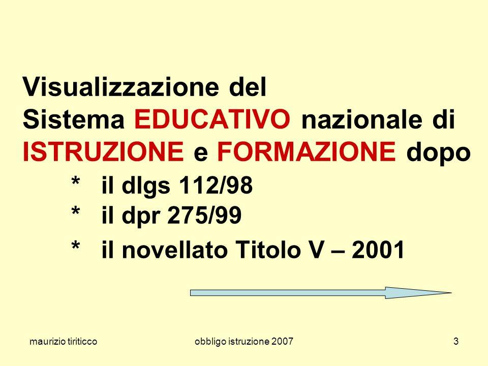 maurizio tiriticcoobbligo istruzione 20073 Visualizzazione del Sistema EDUCATIVO nazionale di ISTRUZIONE e FORMAZIONE dopo * il dlgs 112/98 * il dpr 275/99 * il novellato Titolo V – 2001