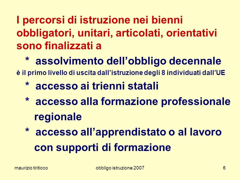 maurizio tiriticcoobbligo istruzione 200717 Le discipline del biennio I quattro assi culturali Percorso di istruzione nel biennio 1.