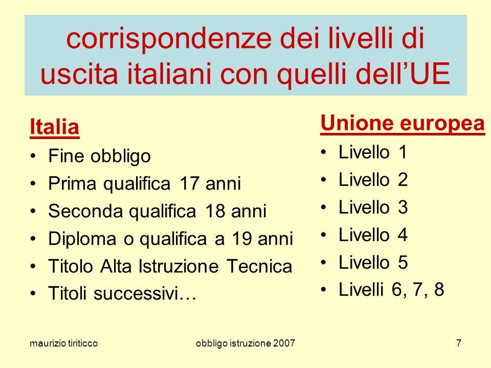 maurizio tiriticcoobbligo istruzione 20078 Legge 296/06, artt.