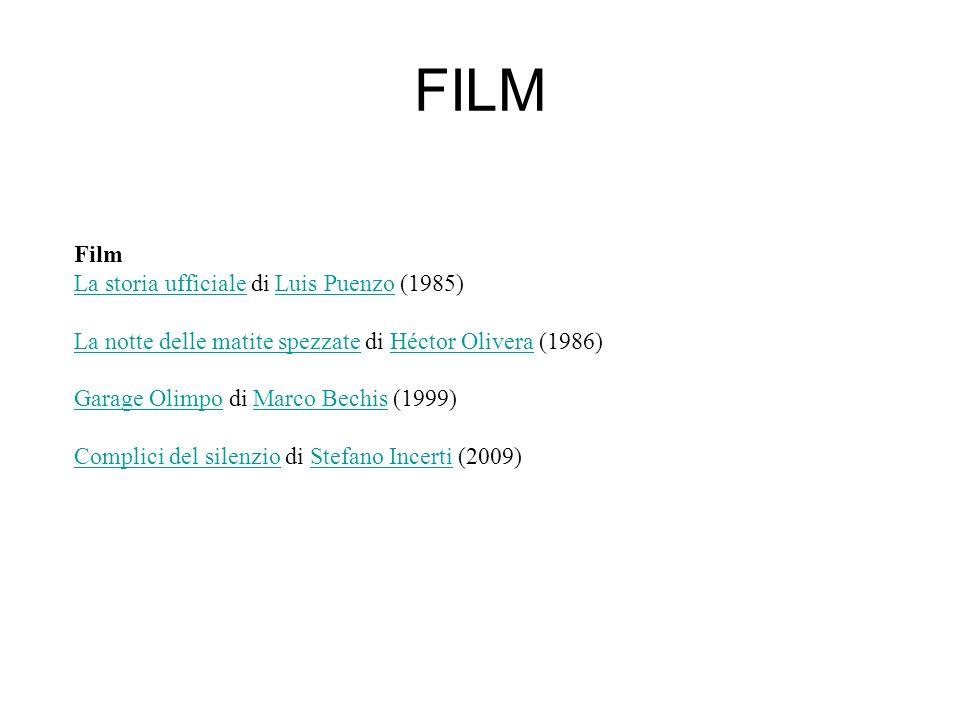 FILM Film La storia ufficialeLa storia ufficiale di Luis Puenzo (1985)Luis Puenzo La notte delle matite spezzateLa notte delle matite spezzate di Héct