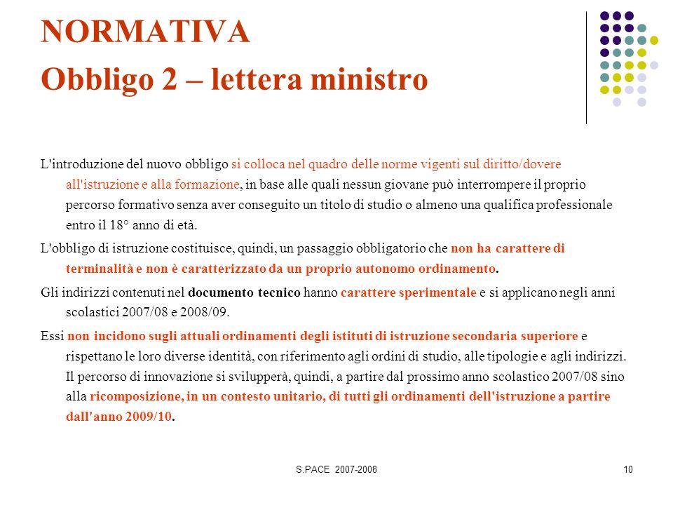 S.PACE 2007-200810 NORMATIVA Obbligo 2 – lettera ministro L'introduzione del nuovo obbligo si colloca nel quadro delle norme vigenti sul diritto/dover
