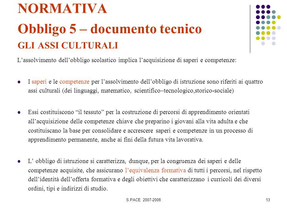 S.PACE 2007-200813 NORMATIVA Obbligo 5 – documento tecnico GLI ASSI CULTURALI Lassolvimento dellobbligo scolastico implica lacquisizione di saperi e c