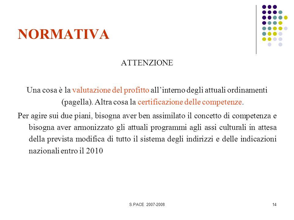 S.PACE 2007-200814 NORMATIVA ATTENZIONE Una cosa è la valutazione del profitto allinterno degli attuali ordinamenti (pagella). Altra cosa la certifica