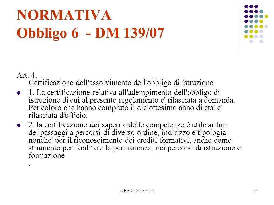 S.PACE 2007-200815 NORMATIVA Obbligo 6 - DM 139/07 Art. 4. Certificazione dell'assolvimento dell'obbligo di istruzione 1. La certificazione relativa a