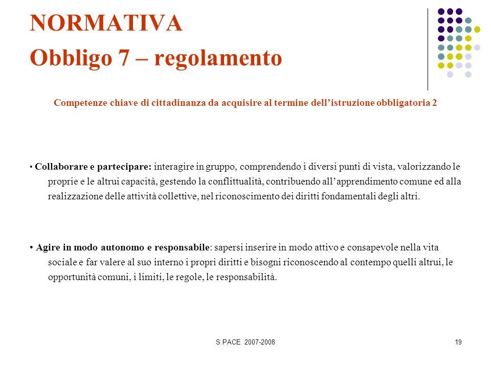 S.PACE 2007-200819 NORMATIVA Obbligo 7 – regolamento Competenze chiave di cittadinanza da acquisire al termine dellistruzione obbligatoria 2 Collabora