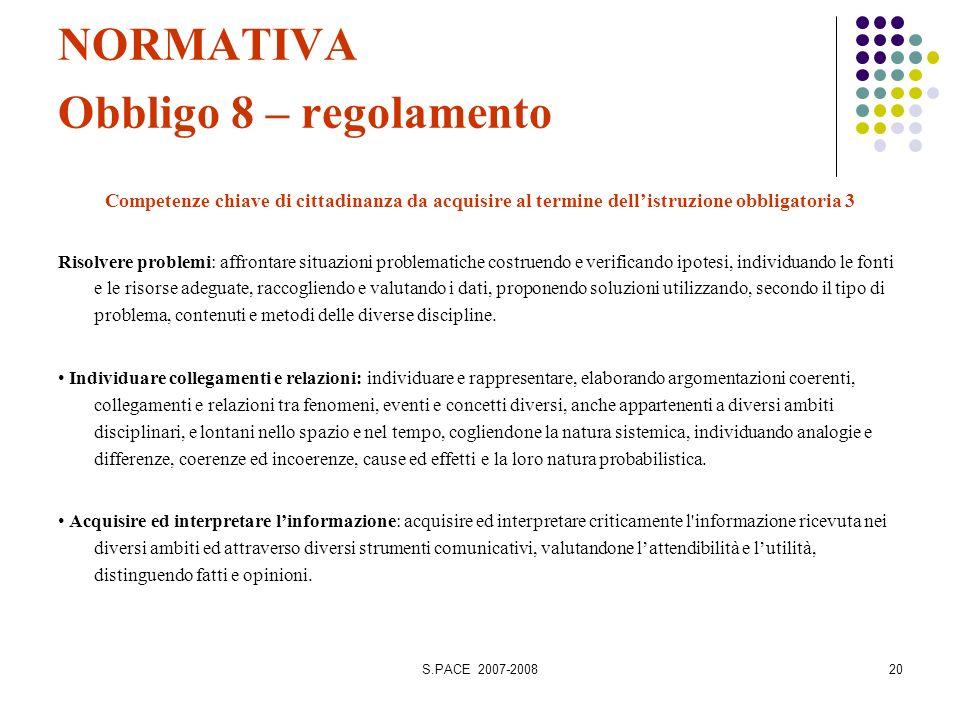 S.PACE 2007-200820 NORMATIVA Obbligo 8 – regolamento Competenze chiave di cittadinanza da acquisire al termine dellistruzione obbligatoria 3 Risolvere