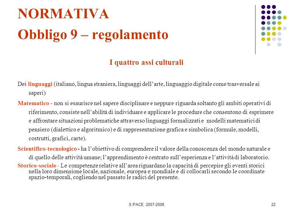 S.PACE 2007-200822 NORMATIVA Obbligo 9 – regolamento I quattro assi culturali Dei linguaggi (italiano, lingua straniera, linguaggi dellarte, linguaggi