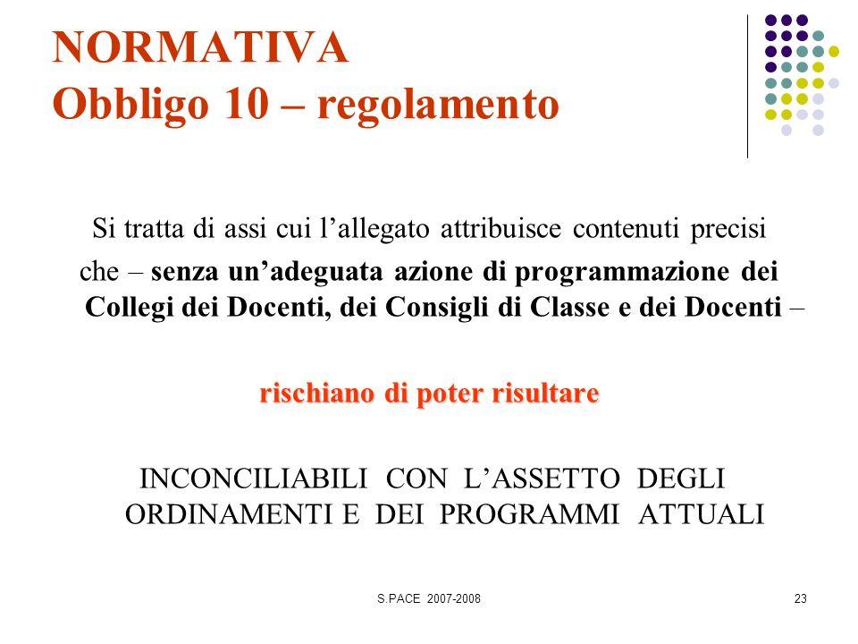 S.PACE 2007-200823 NORMATIVA Obbligo 10 – regolamento Si tratta di assi cui lallegato attribuisce contenuti precisi che – senza unadeguata azione di p