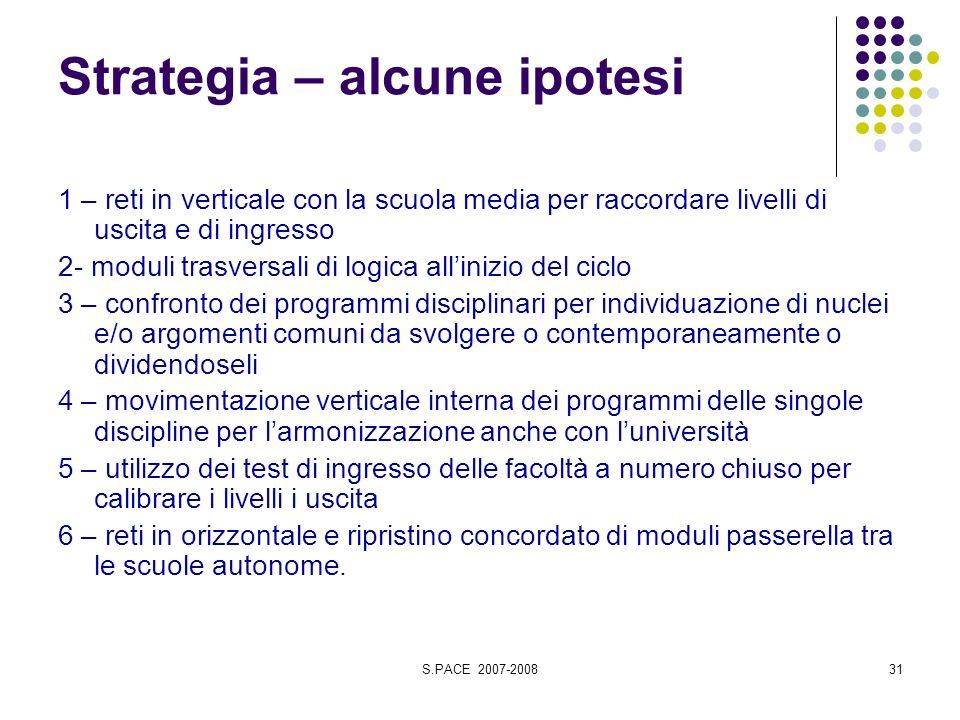 S.PACE 2007-200831 Strategia – alcune ipotesi 1 – reti in verticale con la scuola media per raccordare livelli di uscita e di ingresso 2- moduli trasv