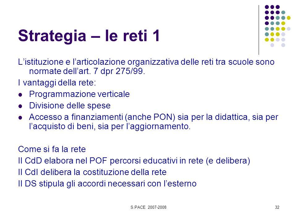 S.PACE 2007-200832 Strategia – le reti 1 Listituzione e larticolazione organizzativa delle reti tra scuole sono normate dellart. 7 dpr 275/99. I vanta