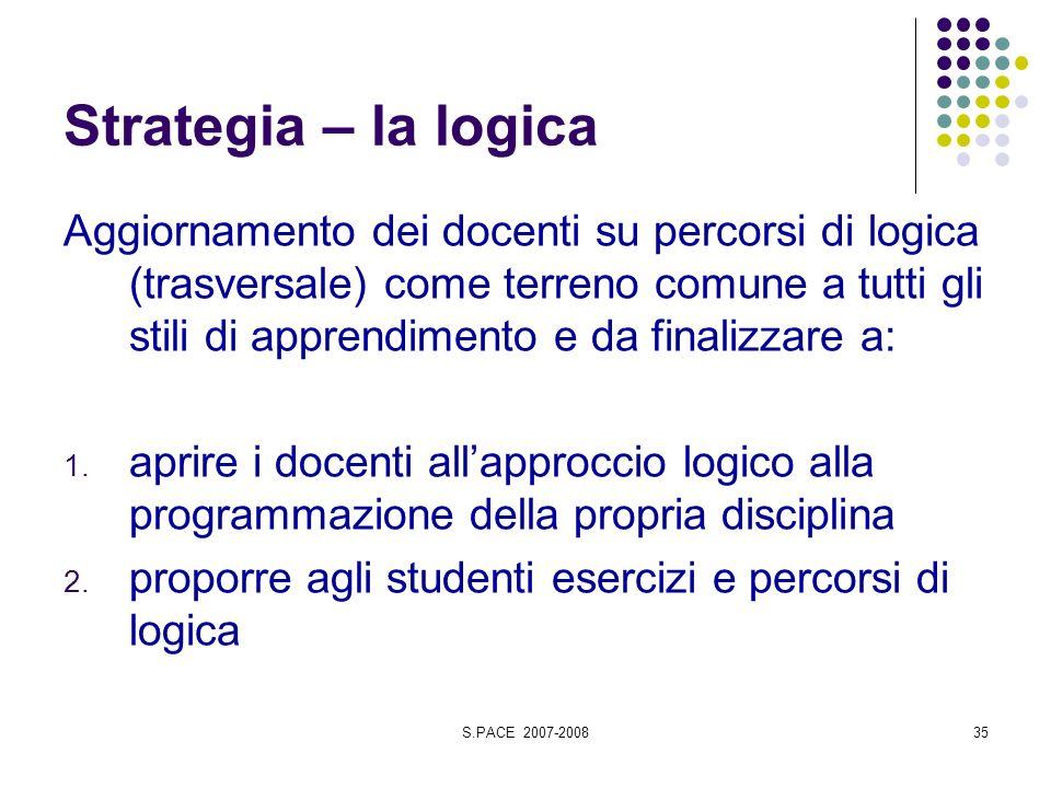 S.PACE 2007-200835 Strategia – la logica Aggiornamento dei docenti su percorsi di logica (trasversale) come terreno comune a tutti gli stili di appren