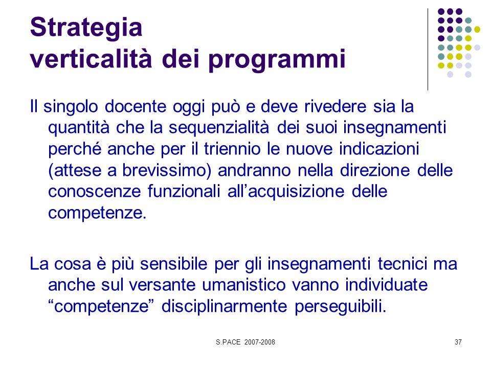S.PACE 2007-200837 Strategia verticalità dei programmi Il singolo docente oggi può e deve rivedere sia la quantità che la sequenzialità dei suoi insegnamenti perché anche per il triennio le nuove indicazioni (attese a brevissimo) andranno nella direzione delle conoscenze funzionali allacquisizione delle competenze.