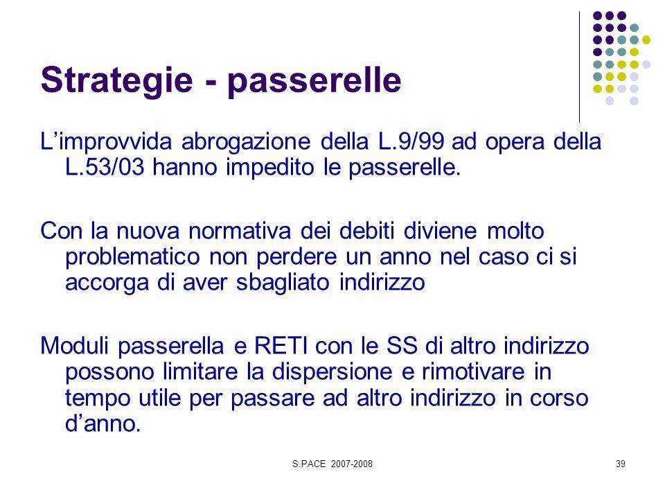 S.PACE 2007-200839 Strategie - passerelle Limprovvida abrogazione della L.9/99 ad opera della L.53/03 hanno impedito le passerelle.