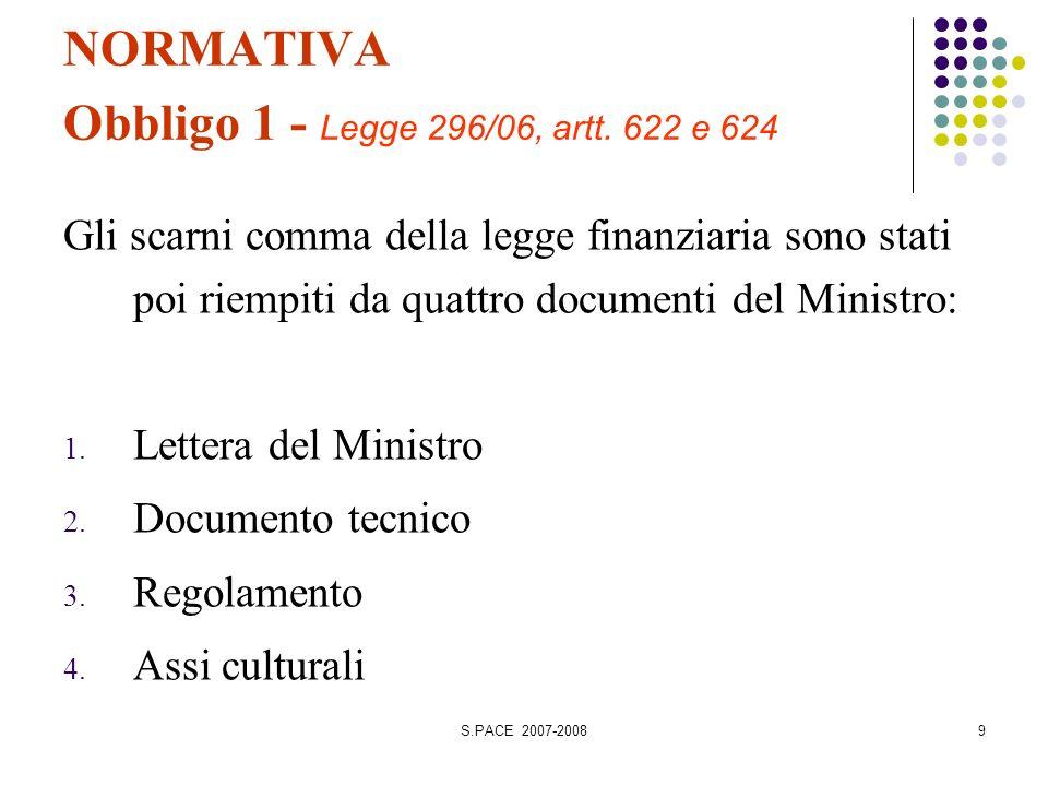 S.PACE 2007-20089 NORMATIVA Obbligo 1 - Legge 296/06, artt. 622 e 624 Gli scarni comma della legge finanziaria sono stati poi riempiti da quattro docu