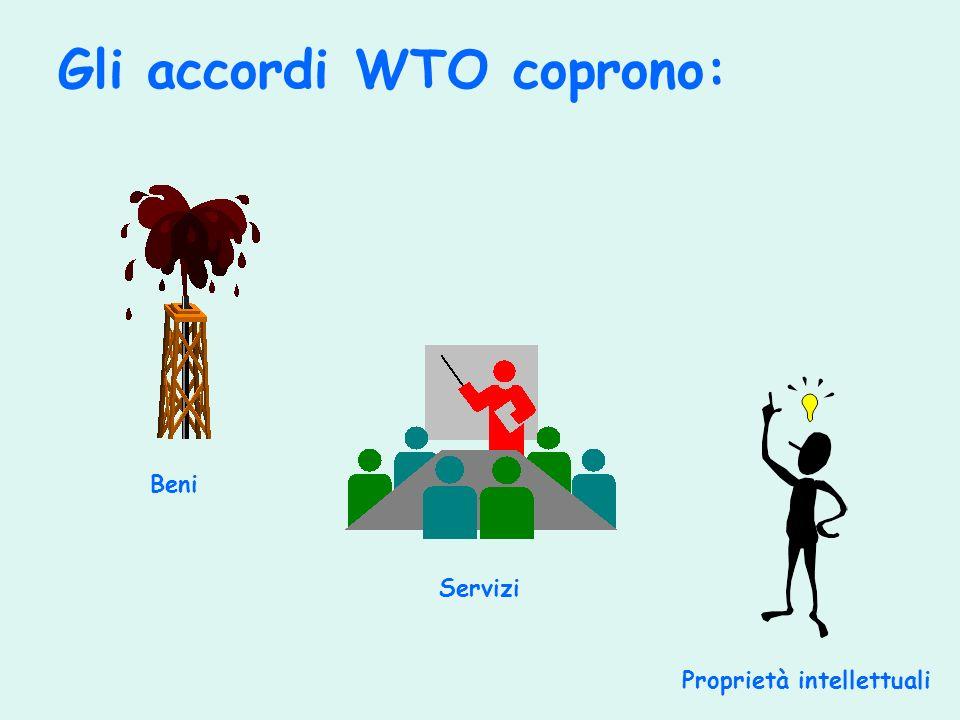 Obiettivo generale del WTO è quello dell'abolizione o della riduzione delle barriere tariffarie al commercio internazionale; a differenza di quanto av