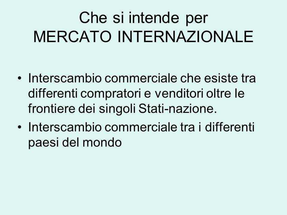 Che si intende per MERCATO INTERNAZIONALE Interscambio commerciale che esiste tra differenti compratori e venditori oltre le frontiere dei singoli Stati-nazione.