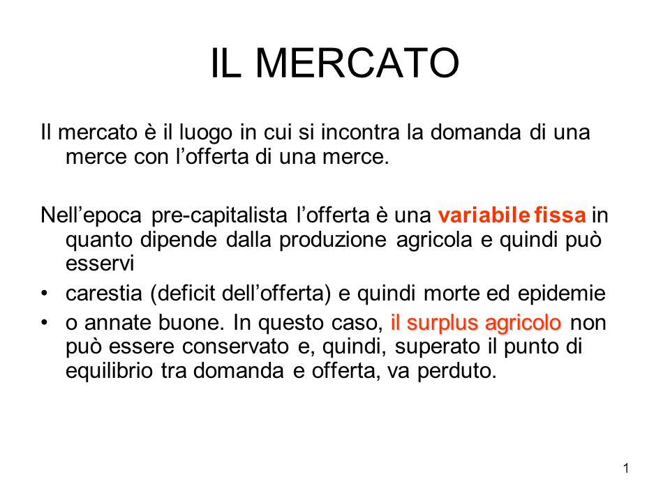1 IL MERCATO Il mercato è il luogo in cui si incontra la domanda di una merce con lofferta di una merce.