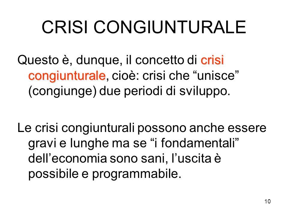 10 CRISI CONGIUNTURALE crisi congiunturale Questo è, dunque, il concetto di crisi congiunturale, cioè: crisi che unisce (congiunge) due periodi di sviluppo.