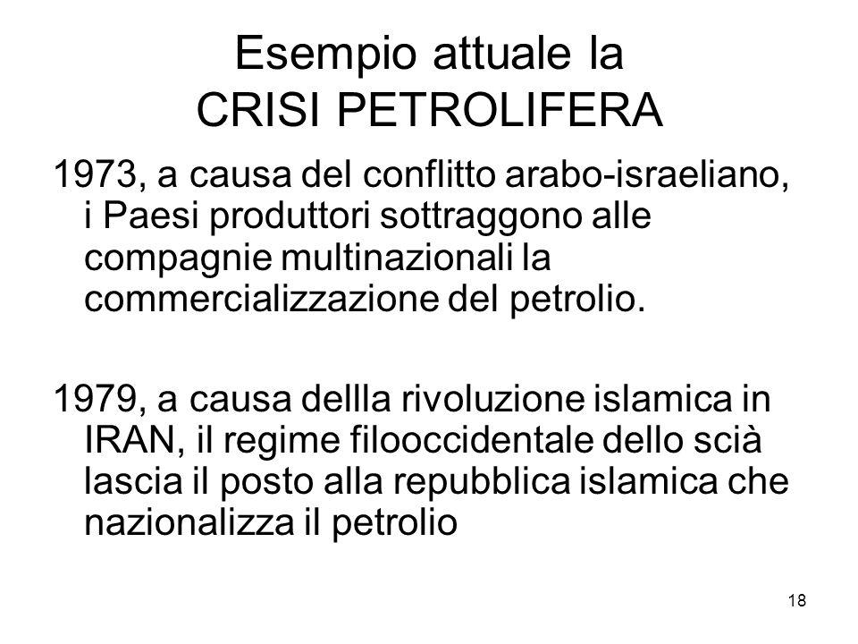 18 Esempio attuale la CRISI PETROLIFERA 1973, a causa del conflitto arabo-israeliano, i Paesi produttori sottraggono alle compagnie multinazionali la commercializzazione del petrolio.