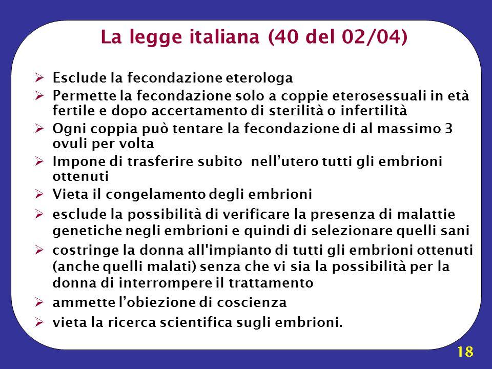 18 La legge italiana (40 del 02/04) Esclude la fecondazione eterologa Permette la fecondazione solo a coppie eterosessuali in età fertile e dopo accer
