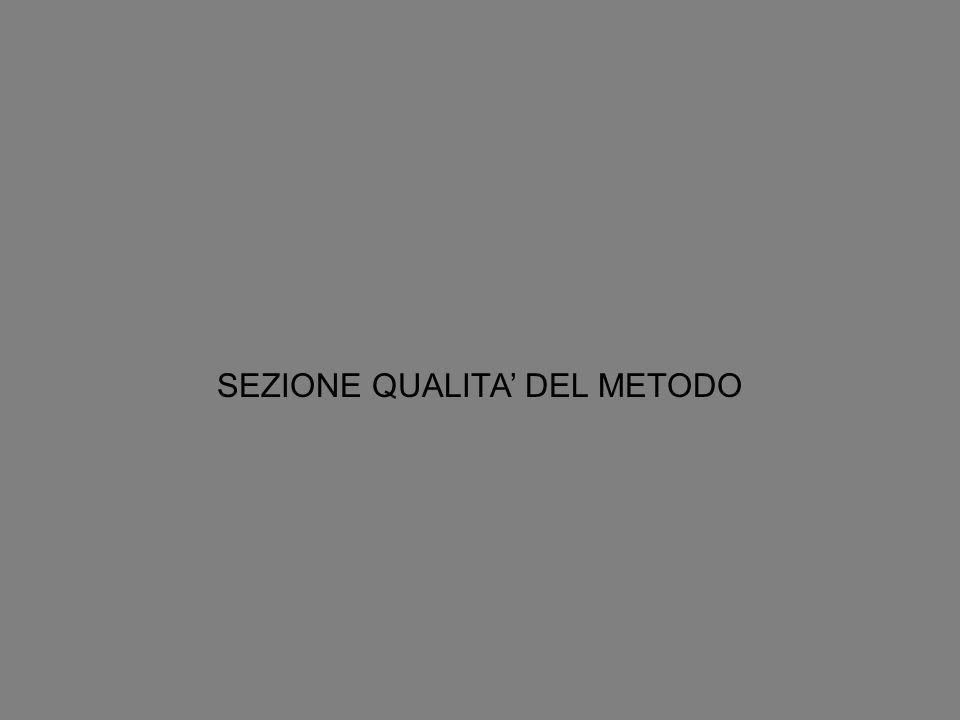 I PROBLEMI DELLA CLASSE SONO STATI OGGETTO DI DIBATTITO CON I TUOI ALLIEVI