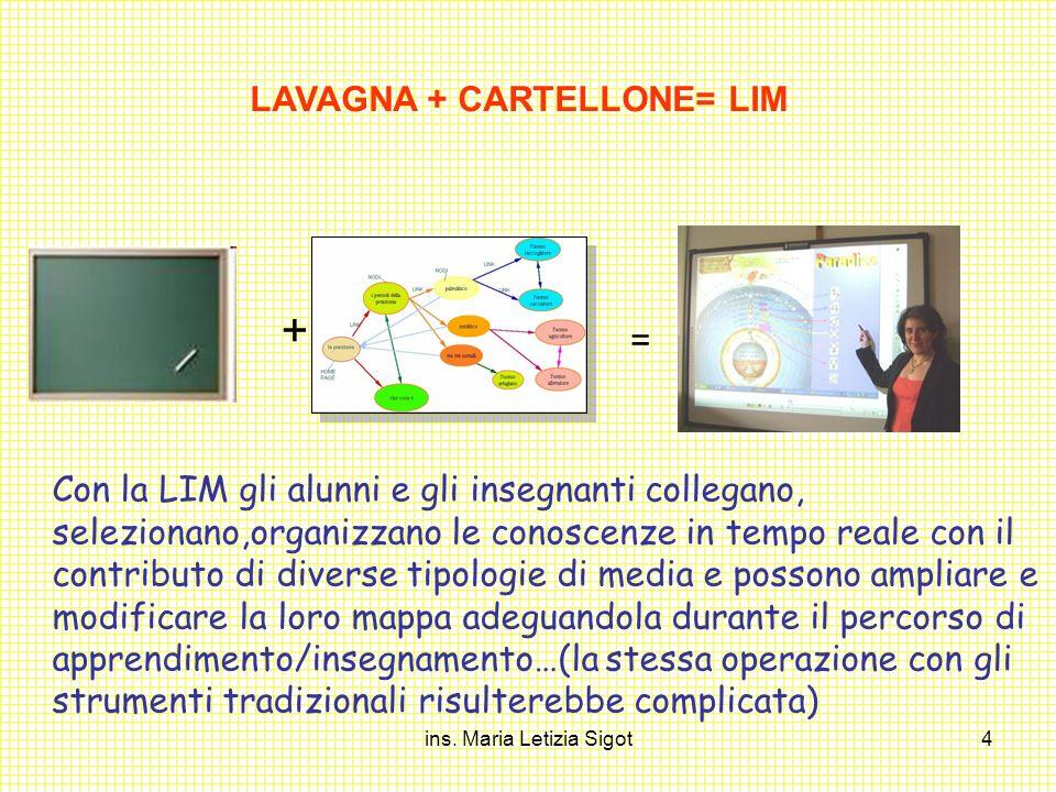 ins. Maria Letizia Sigot4 LAVAGNA + CARTELLONE= LIM + = Con la LIM gli alunni e gli insegnanti collegano, selezionano,organizzano le conoscenze in tem