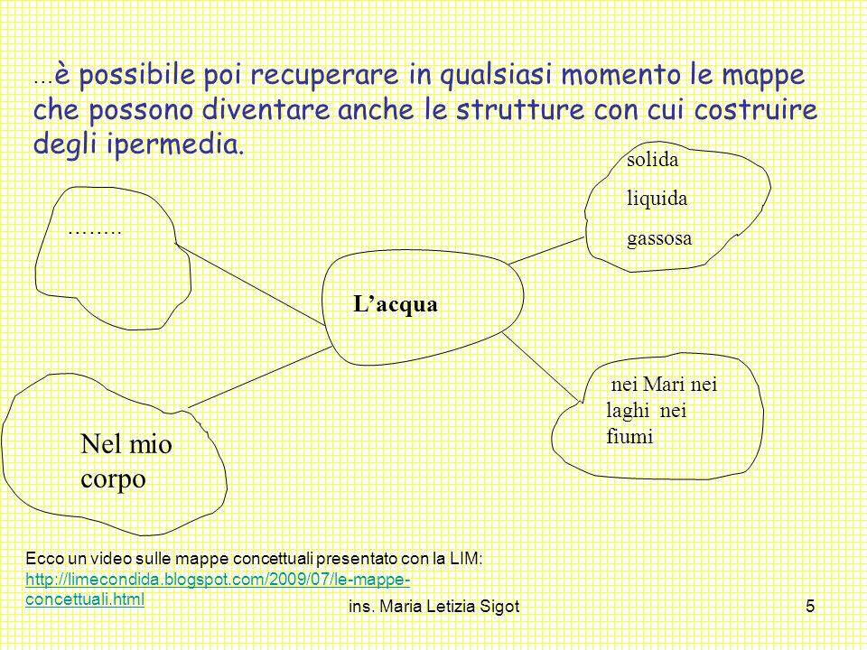 ins. Maria Letizia Sigot5 … è possibile poi recuperare in qualsiasi momento le mappe che possono diventare anche le strutture con cui costruire degli