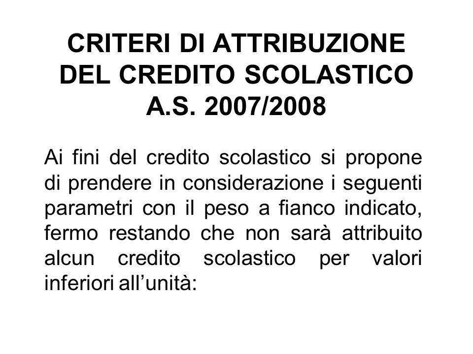 CRITERI DI ATTRIBUZIONE DEL CREDITO SCOLASTICO A.S.