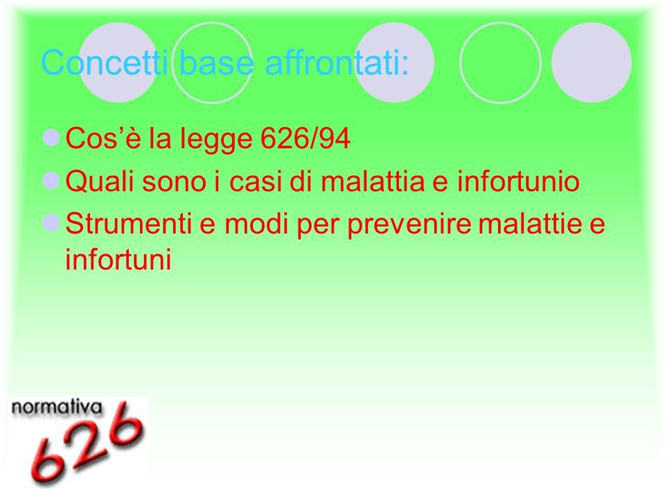Concetti base affrontati: Cosè la legge 626/94 Quali sono i casi di malattia e infortunio Strumenti e modi per prevenire malattie e infortuni