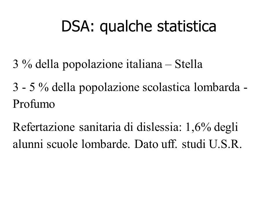 3 % della popolazione italiana – Stella 3 - 5 % della popolazione scolastica lombarda - Profumo Refertazione sanitaria di dislessia: 1,6% degli alunni