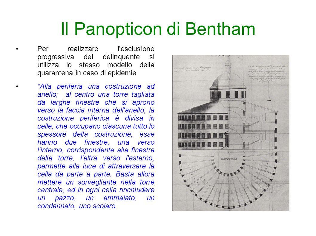 Il Panopticon di Bentham Per realizzare l'esclusione progressiva del delinquente si utilizza lo stesso modello della quarantena in caso di epidemie Al