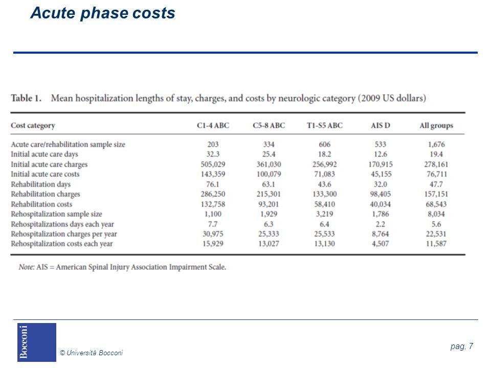 pag. 7 © Università Bocconi Acute phase costs