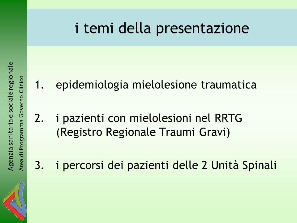 Agenzia sanitaria e sociale regionale Area di Programma Governo Clinico i temi della presentazione 1.epidemiologia mielolesione traumatica 2.i pazient