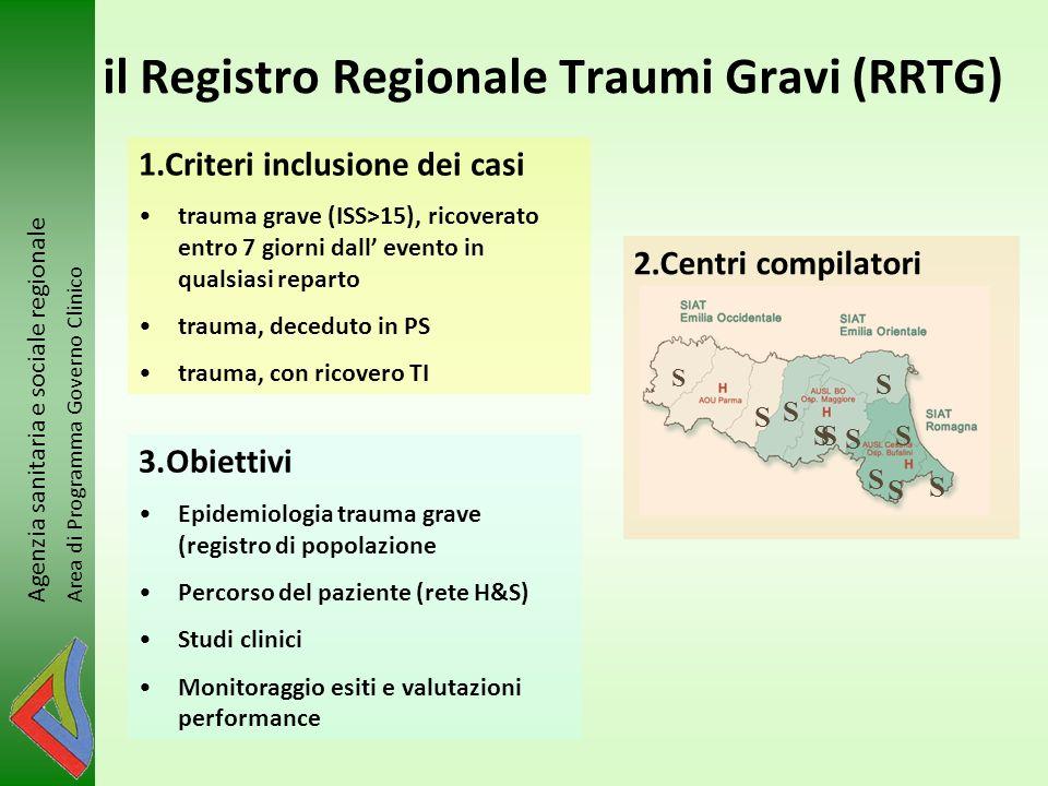 Agenzia sanitaria e sociale regionale Area di Programma Governo Clinico il Registro Regionale Traumi Gravi (RRTG) 1.Criteri inclusione dei casi trauma