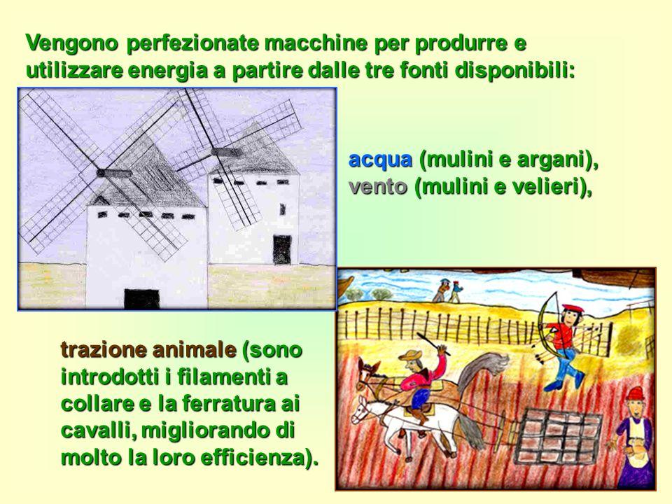 Vengono perfezionate macchine per produrre e utilizzare energia a partire dalle tre fonti disponibili: trazione animale (sono introdotti i filamenti a
